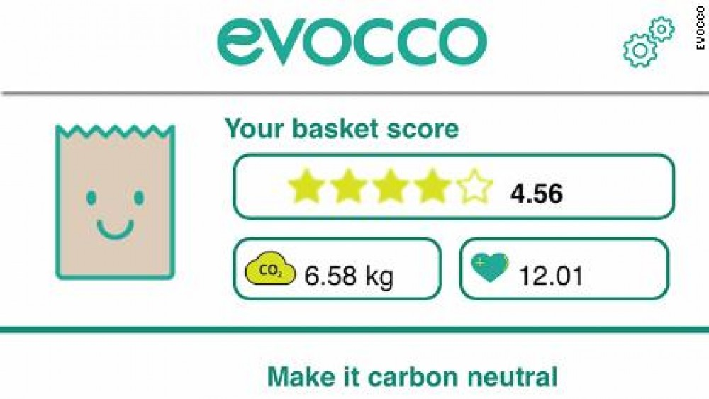 Evocco, Дублин, экология, климат,