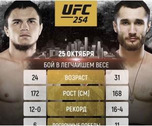 Қазақстандық Сергей Морозовтың UFC-дегі алғашқы қарсыласы белгілі болды